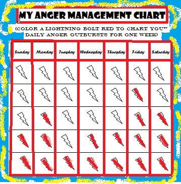 Free Printable Anger Management Chart. Employment Action Plan Template. Official Letter In English Template. Receipt Template Word Free Download Template. Template Balance Sheet. What To Do List Template. Printable Bill Payment Schedule Template. Employee Performance Evaluation Template. Medicare Id Card Sample