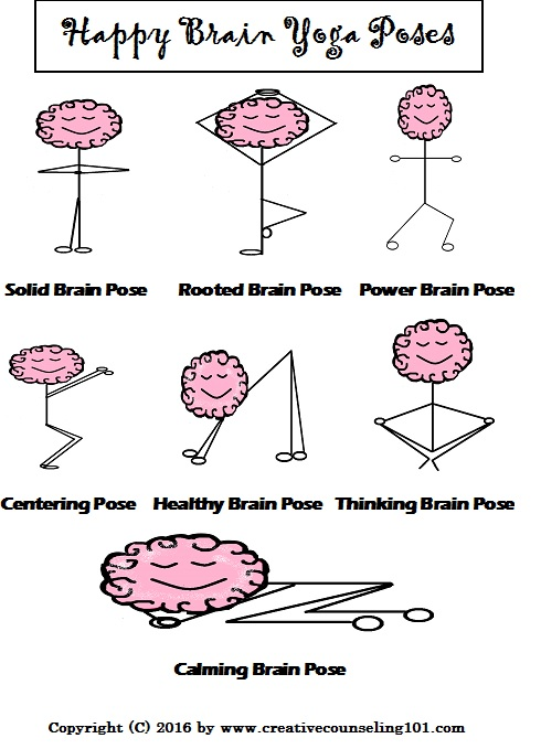 Brain Awareness Therapy Yoga Brain Activity