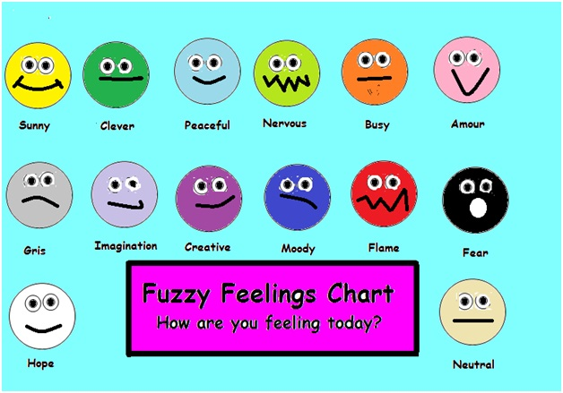 School Counselor Guidance Lesson Part  The Warm Fuzzies O To School