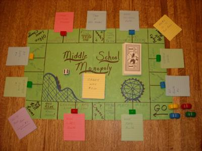 Play Therapy Game Activity: Middle School Monopoly
