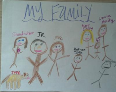 School Counselor / Play Therapy: House/Tree/Sun Drawing & Family Portrait example 2
