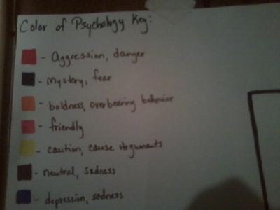 Play Therapy Genogram - Cycle of Abuse #3