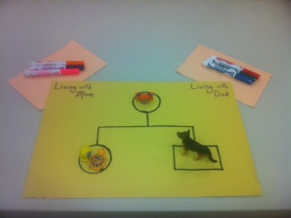 Play Therapy Genogram Activity for Clients