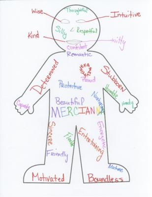 Play Therapy's Positive Self-Portrait Example