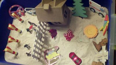 Picture Three: Sand Tray Theory and Sand Tray Therapy Final- Student #5