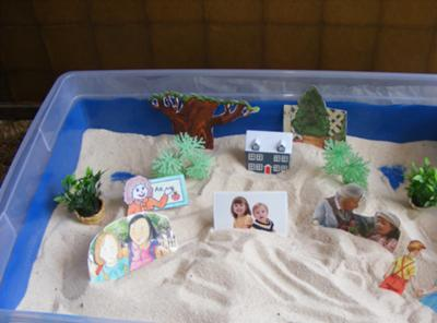 Sand Tray Therapy Class Final, Theory, Student # 2, Martha Picture 3