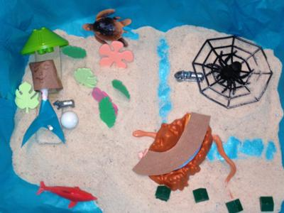 A Personal Sandtray Therapy Experience