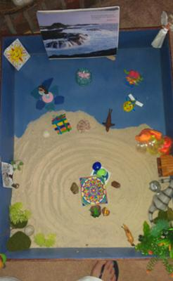 Fourth Picture of Extended Sand Tray Therapy Technique