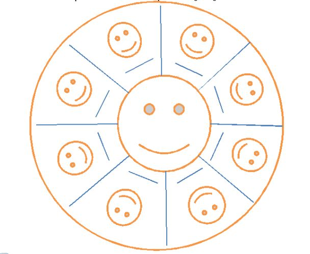 Daily+Behavior+Chart+Smiley+Face Daily Behavior Chart Smiley Face http ...