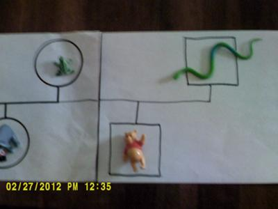 play therapy genogram by Student of Play Therapy 3