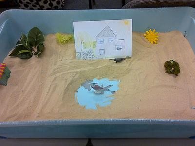 House, Tree, Person in the Sand Tray for Sand Tray Therapy Class