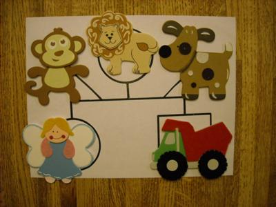 My Family Genogram: A Play Therapy Technique