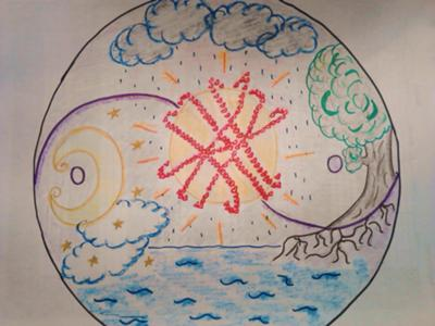 Learn how to use a Play Therapy Mandala Example