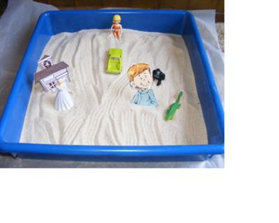 Sand Tray Therapy Dream Analysis  Student #2 Picture Example